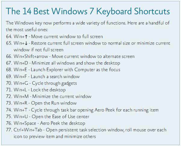 Computer Keyboard Shortcuts on Pinterest | Keyboard ...